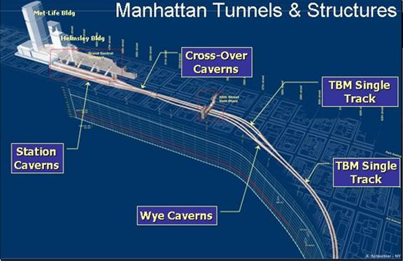 ManhattanTunnels & Structures